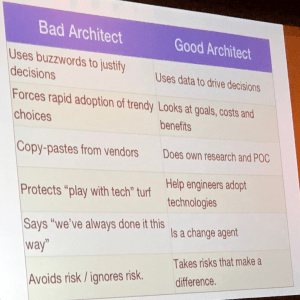 Comparison of bad architect, good architect traits