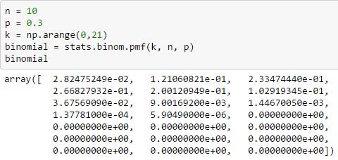 binomial distribution in python