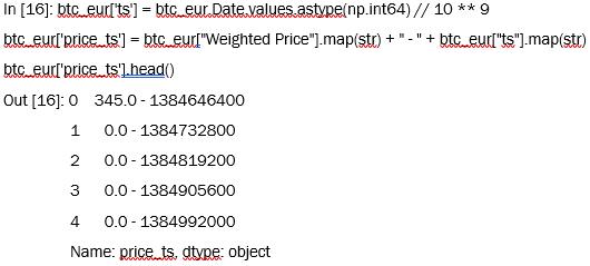 code-python