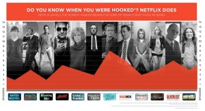 Mastering Digital & Other Lessons from Netflix: When is a Customer a Fan?