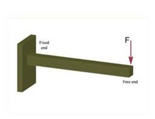12a File a nail with end of file (6)