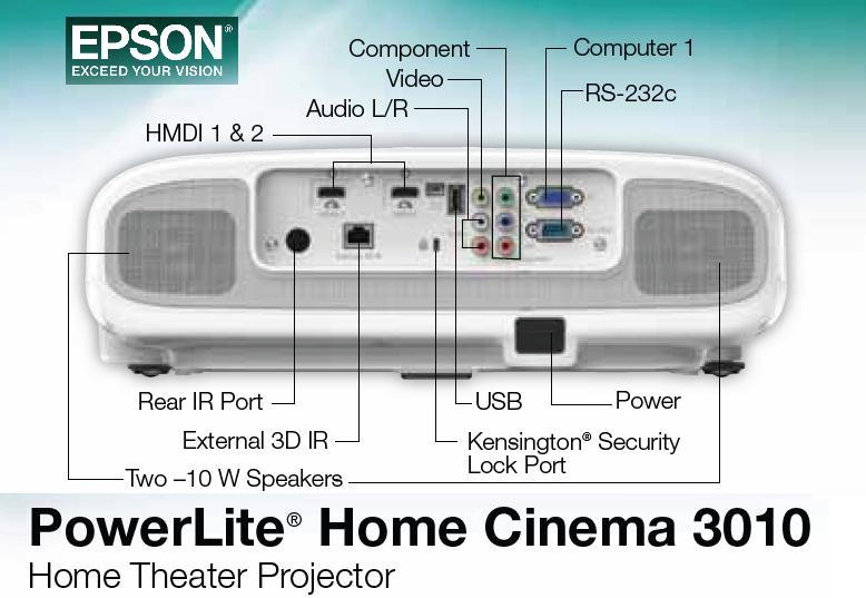 Epson PowerLite Home Cinema 3010 1080p 3LCD Projector