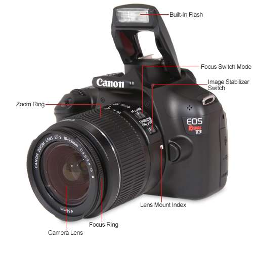 Canon 5157B002 EOS Rebel T3 DSLR Camera - | Sell and Buy Online