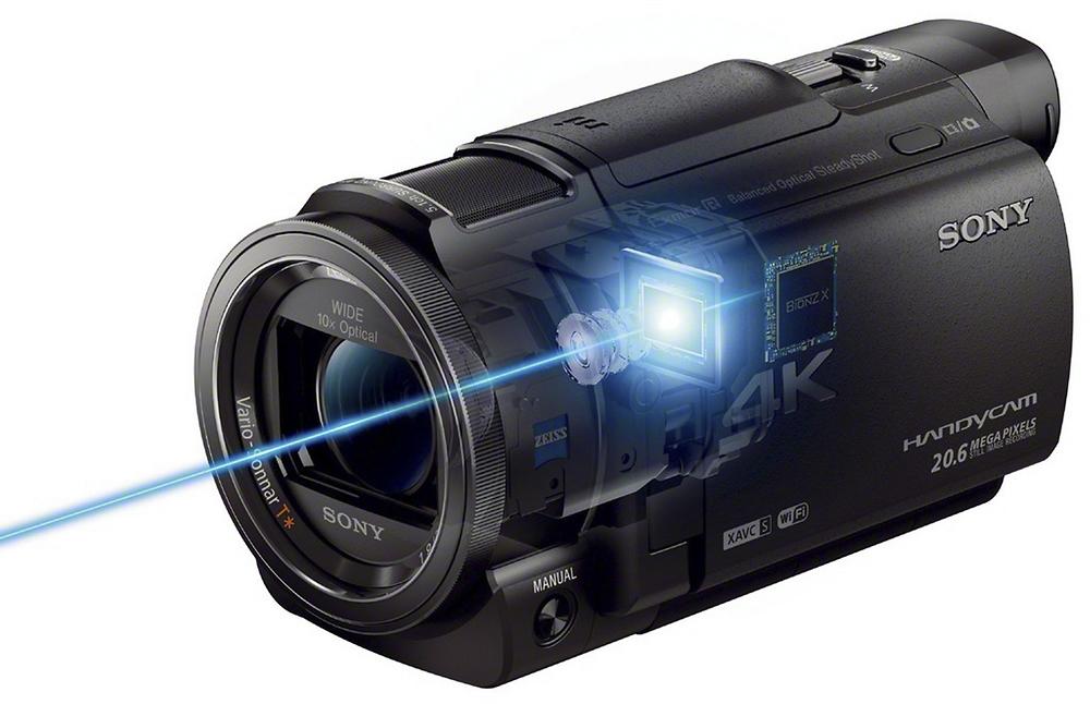 Sony AX33 4K Handycam with Exmor R CMOS sensor