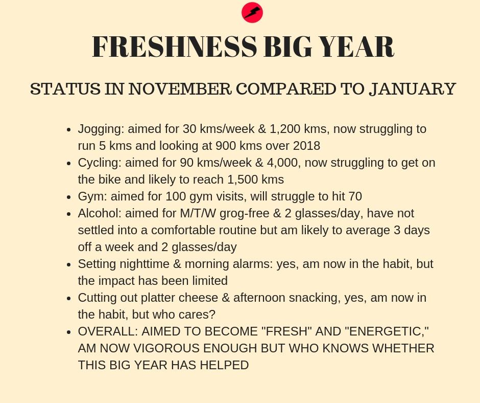 Freshness Big Year