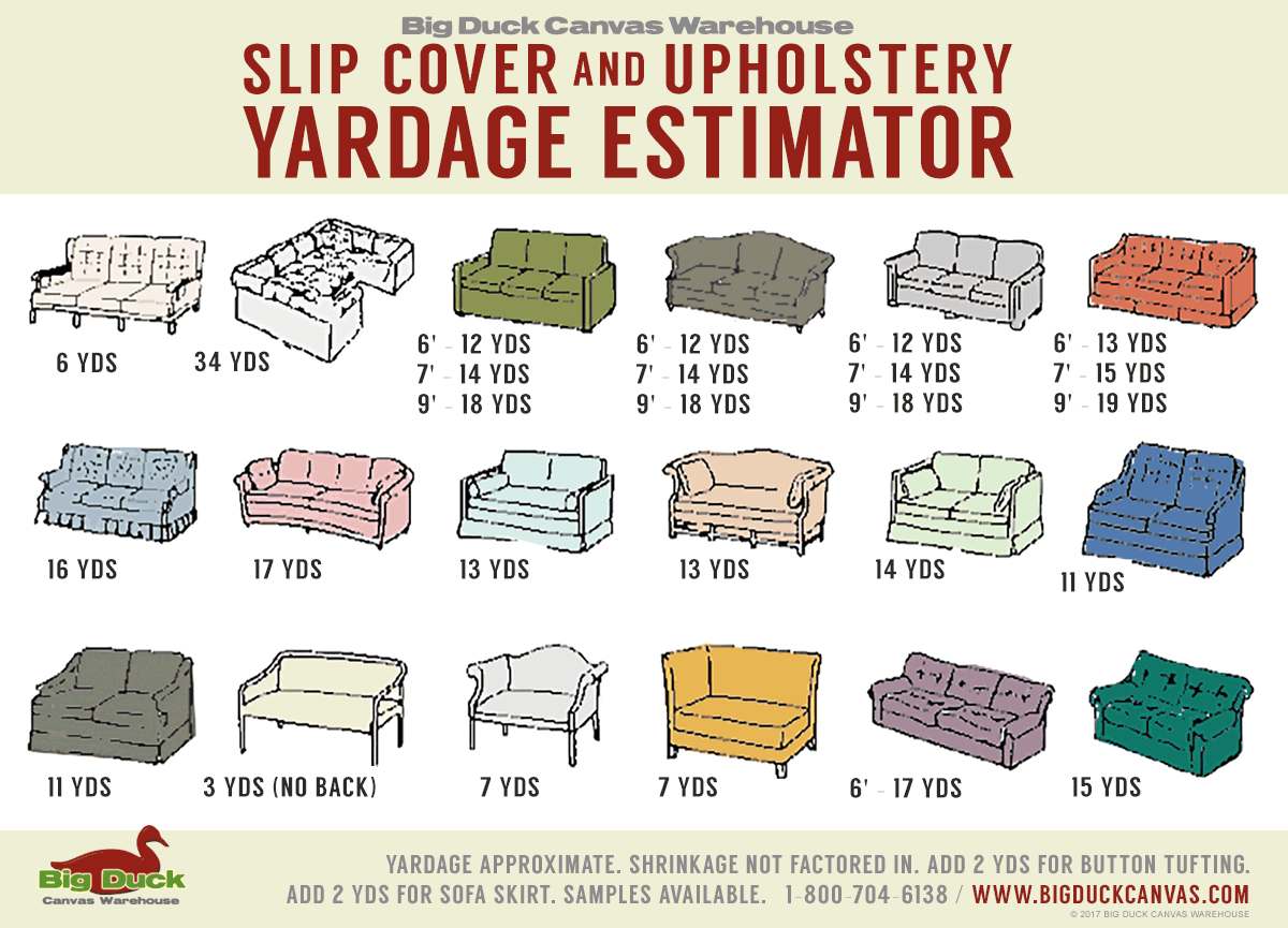How Many Yards A Visual Yardage Guide For Slipcovers