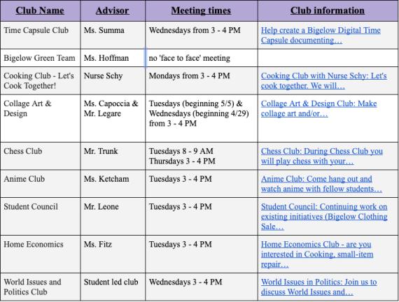 Bigelow Clubs - Spring 2020