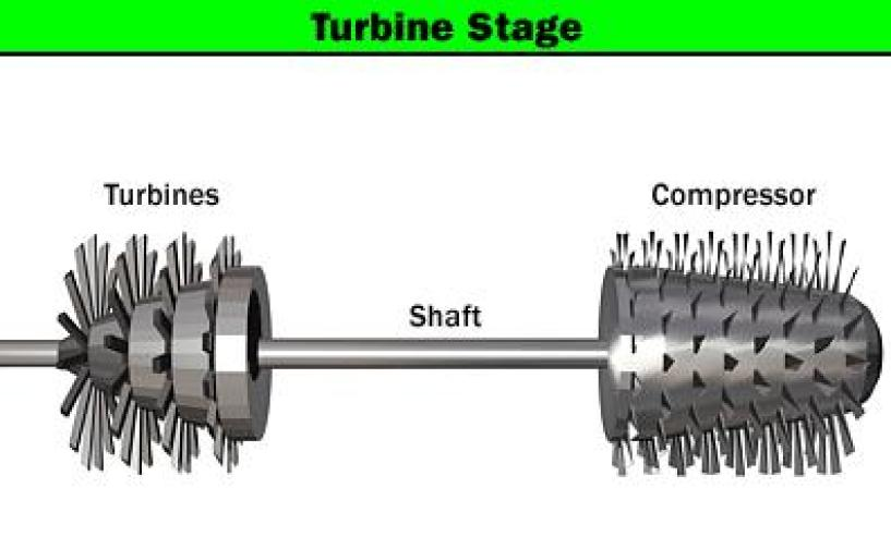 turbine_shaft