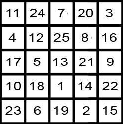 mars_numbers