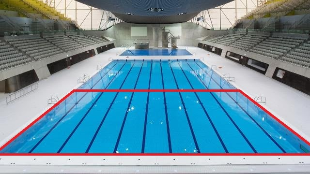 The area as represented by an Olympic sized swimming pool
