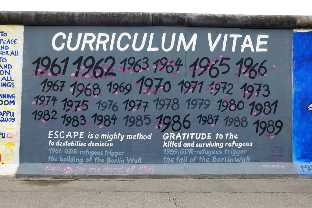 Berlin Wall East Side Gallery. Susanne Kunjappu-Jellinek: Curriculum Vitae Berlin Wall East Side Gallery - death count