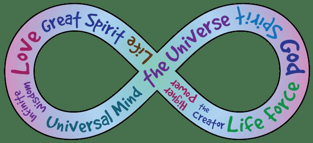 All- God - Spirit - Universe
