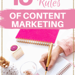 15 Simple Rules Of Content Marketing For Your Business