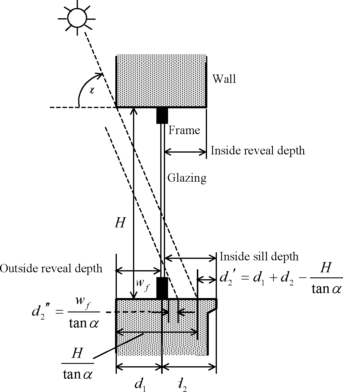 Window Heat Balance Calculation Engineering Reference