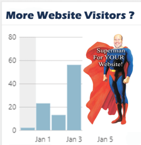 Digital Marketing Superman