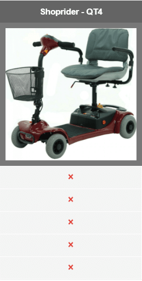 Mobility Scooter Reviews
