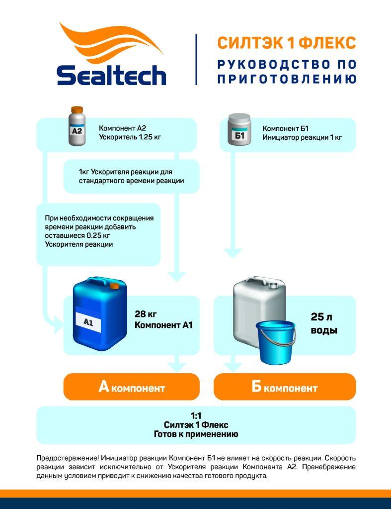 Схема подготовки Силтэк Флекс и Полимер_Страница_1
