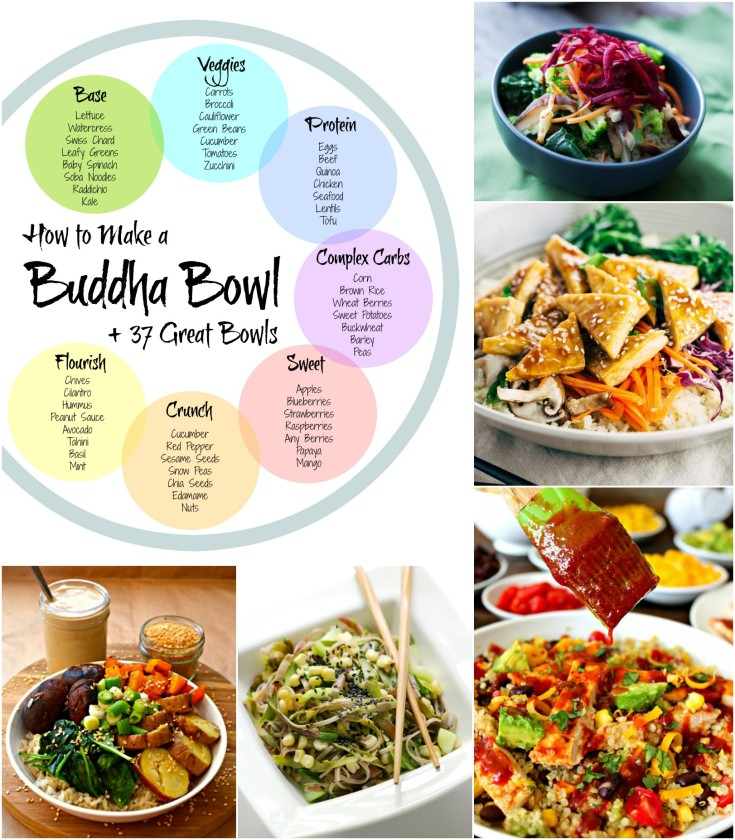 Buddha-Bowl-the good hearted woman