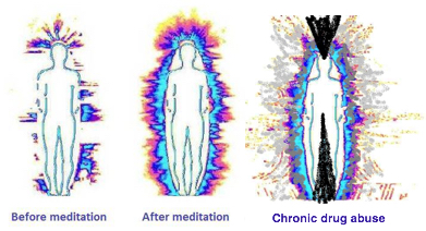 Aura-Before:AfterMeditation:Drugs