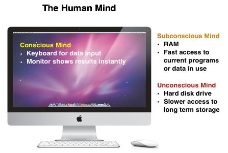 humanmind-computeranalogy