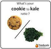 I love this!  I think it really illustrates the aspect of eating more nutrient dense foods (like kale), so we can enjoy that occasional cookie!