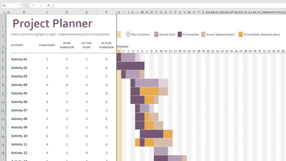 Reveal hidden columns in Excel