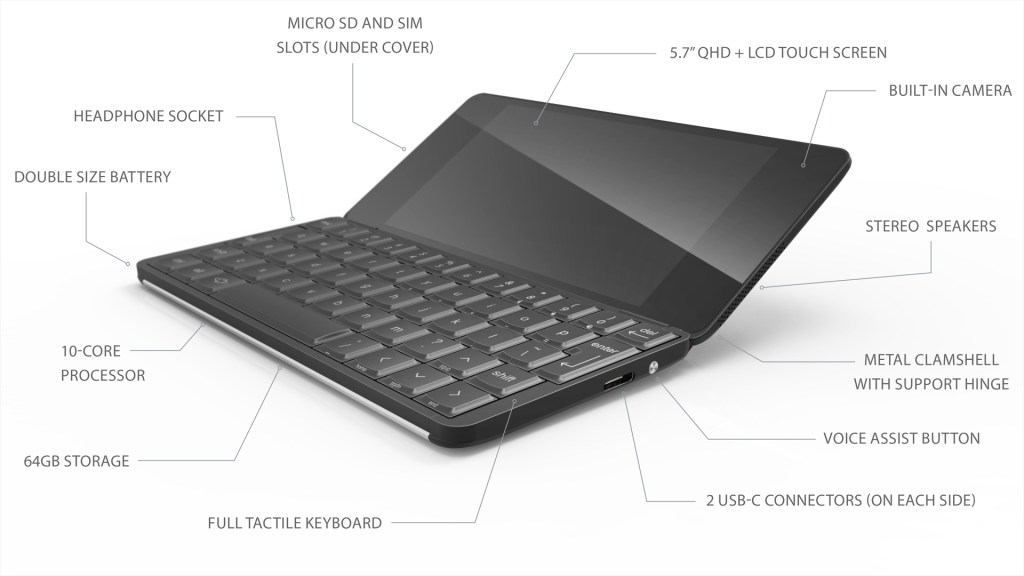 Gemini PDA review ports