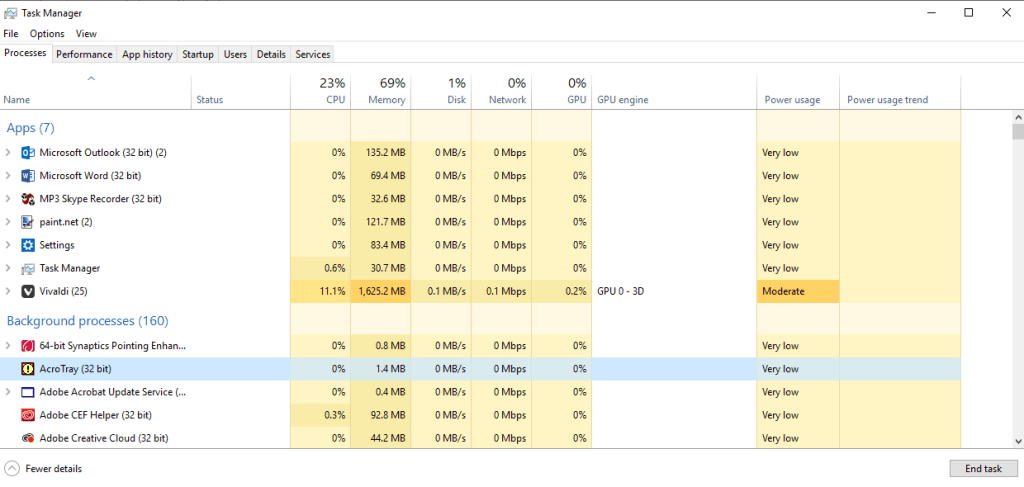 AcroTray Task Manager