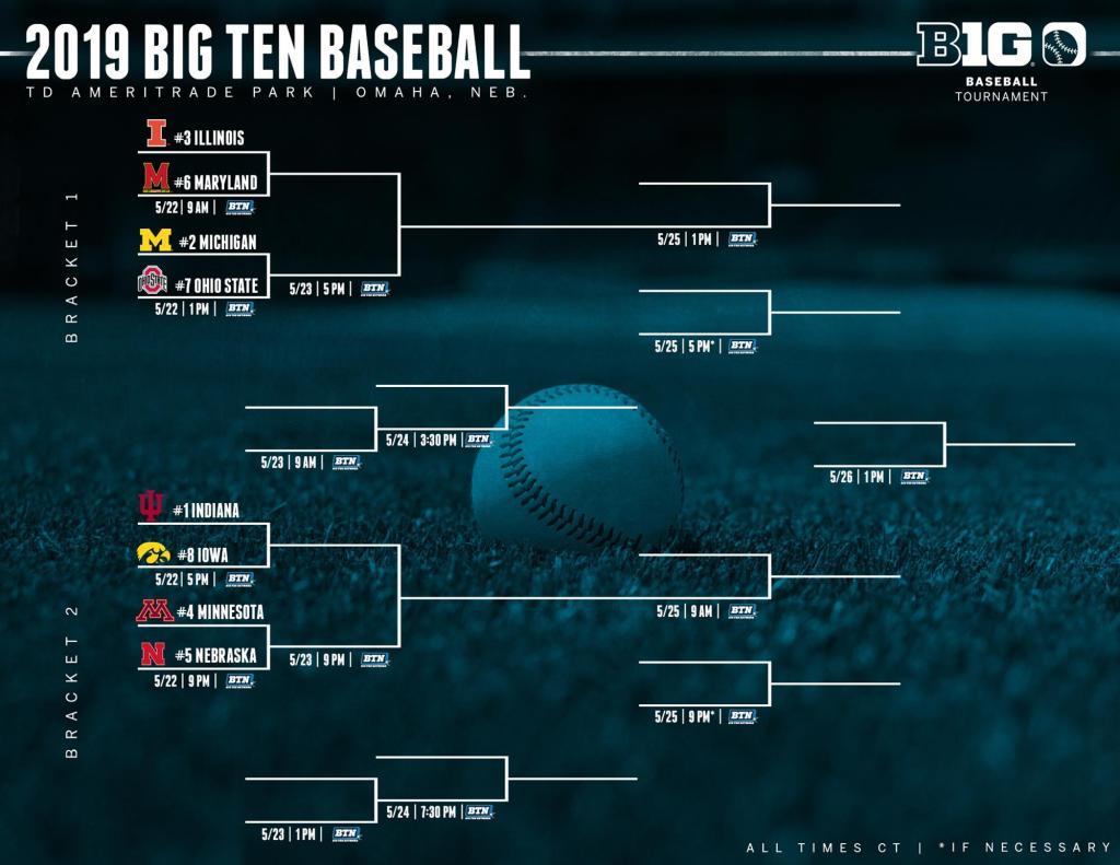 Indiana to Play Iowa in Round One of Big Ten Baseball ...