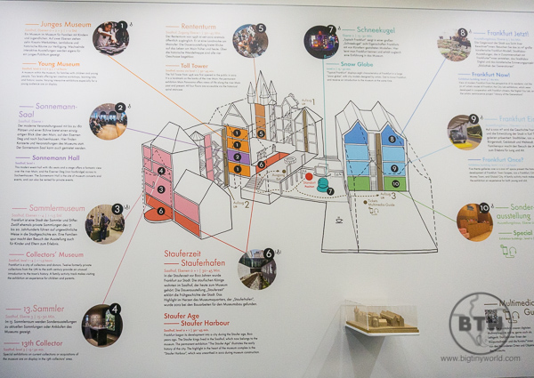 frankfurt-history-museum-30