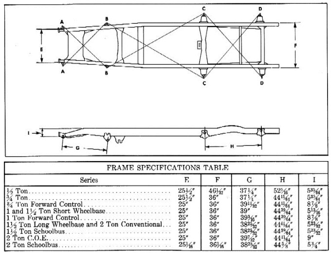 chevy truck frame dimensions | Frameviewjdi.org
