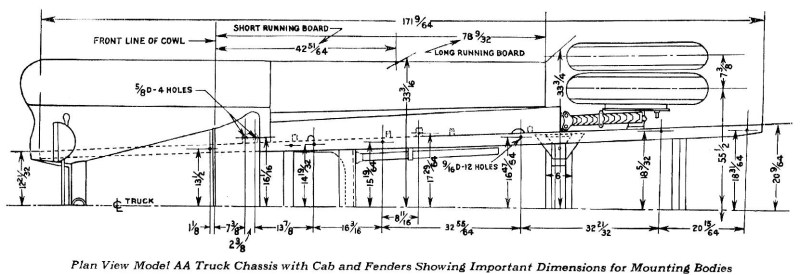 1932 Model A Frame Dimensions | Coloringsite.co