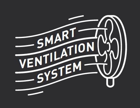H²Flow™ ventilation system