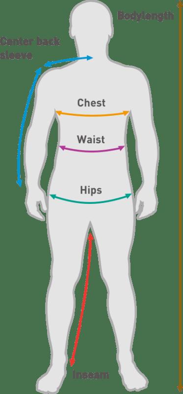 Men's body measurement diagram