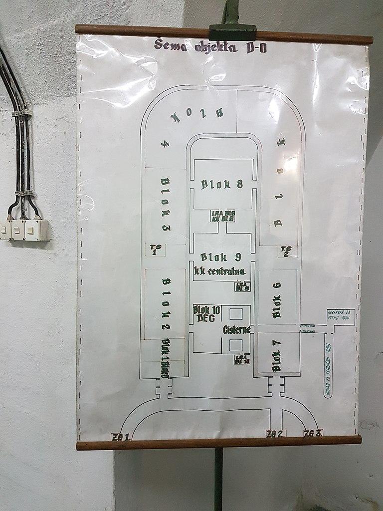 Схема бункера. Фото: Boris Maric, CC-Zero