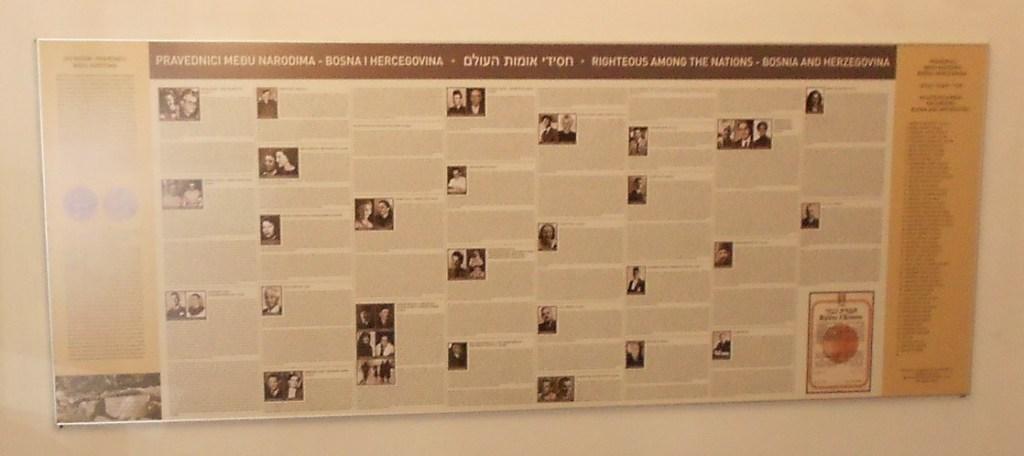Праведники народов мира в Музее евреев Сараева. Музей евреев Сараева