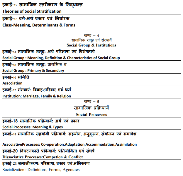 ba first year sociology syllabus in hindi
