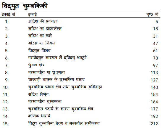 BSc 1st Year Physics Book PDF Download in Hindi