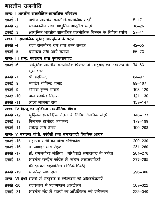 MA Previous Political Science Books in Hindi PDF by VMOU