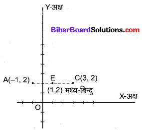 Bihar Board Class 10 Maths Solutions Chapter 7 निर्देशांक ज्यामिति Ex 7.4 Q4