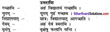 Class 7 Sanskrit Chapter 1 Meaning Bihar Board