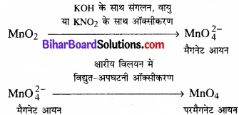 BIhar Board Class 12 Chemistry Chapter 8 d एवं f-ब्लॉक के तत्त्व img 10