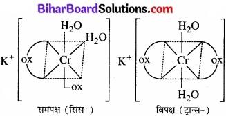 BIhar Board Class 12 Chemistry Chapter 9 उपसहसंयोजन यौगिक img 1