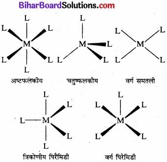 BIhar Board Class 12 Chemistry Chapter 9 उपसहसंयोजन यौगिक img 11
