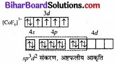 BIhar Board Class 12 Chemistry Chapter 9 उपसहसंयोजन यौगिक img 27