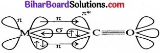 BIhar Board Class 12 Chemistry Chapter 9 उपसहसंयोजन यौगिक img 31