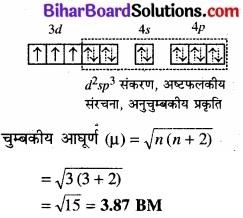 BIhar Board Class 12 Chemistry Chapter 9 उपसहसंयोजन यौगिक img 32