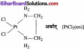 BIhar Board Class 12 Chemistry Chapter 9 उपसहसंयोजन यौगिक img 39