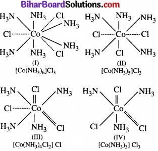 BIhar Board Class 12 Chemistry Chapter 9 उपसहसंयोजन यौगिक img 9
