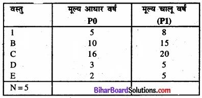 Bihar Board Class 11 Economics Chapter 8 सूचकांक Part - 2 img 32
